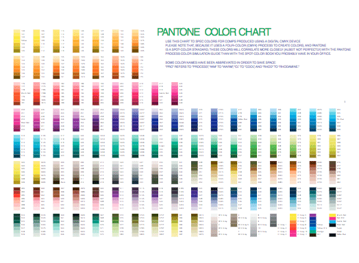 Colour me perfect with the Pantone Matching System